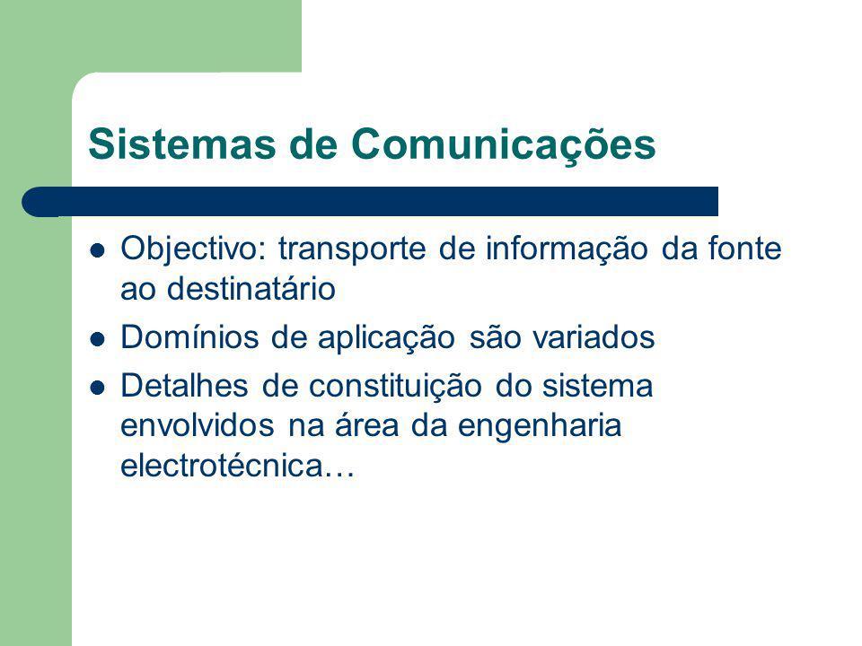Sistemas de Comunicações Objectivo: transporte de informação da fonte ao destinatário Domínios de aplicação são variados Detalhes de constituição do s