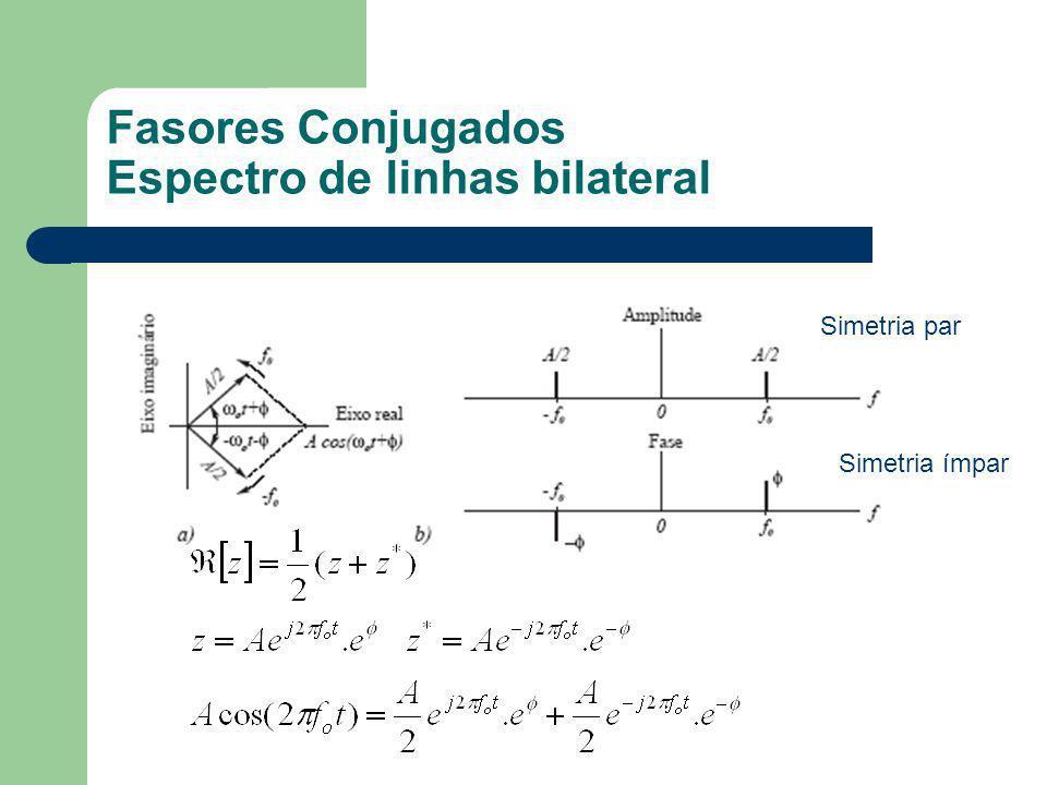 Fasores Conjugados Espectro de linhas bilateral Simetria par Simetria ímpar