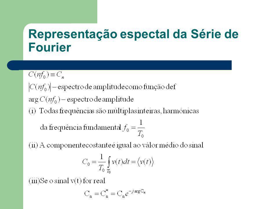 Representação espectal da Série de Fourier