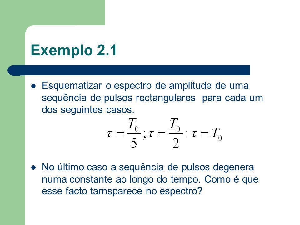 Exemplo 2.1 Esquematizar o espectro de amplitude de uma sequência de pulsos rectangulares para cada um dos seguintes casos. No último caso a sequência