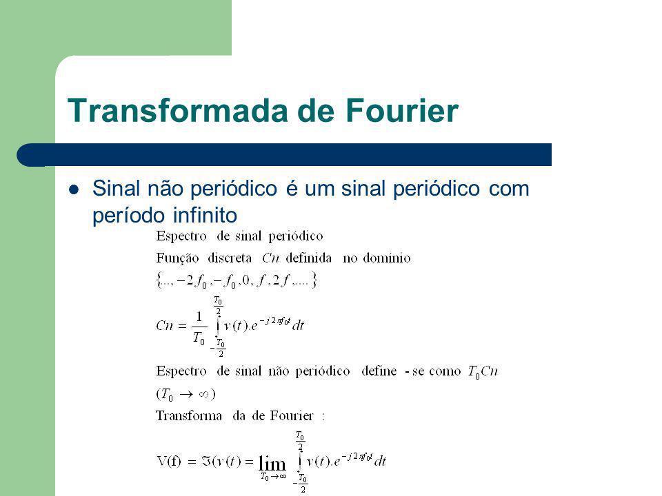 Transformada de Fourier Sinal não periódico é um sinal periódico com período infinito