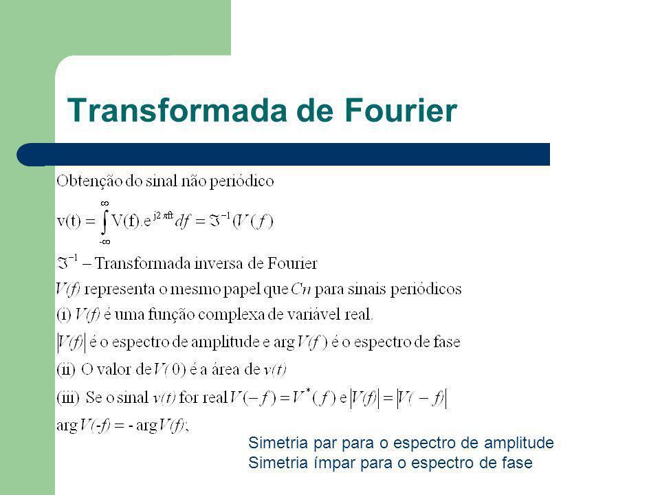 Transformada de Fourier Simetria par para o espectro de amplitude Simetria ímpar para o espectro de fase