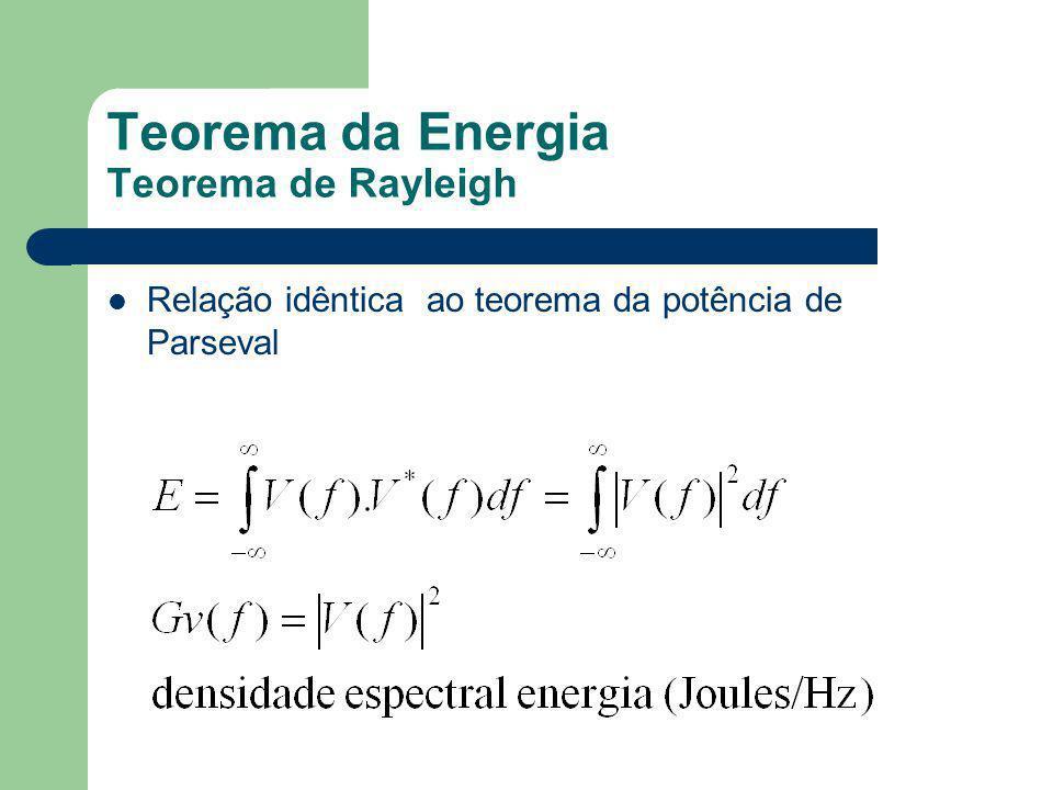 Teorema da Energia Teorema de Rayleigh Relação idêntica ao teorema da potência de Parseval
