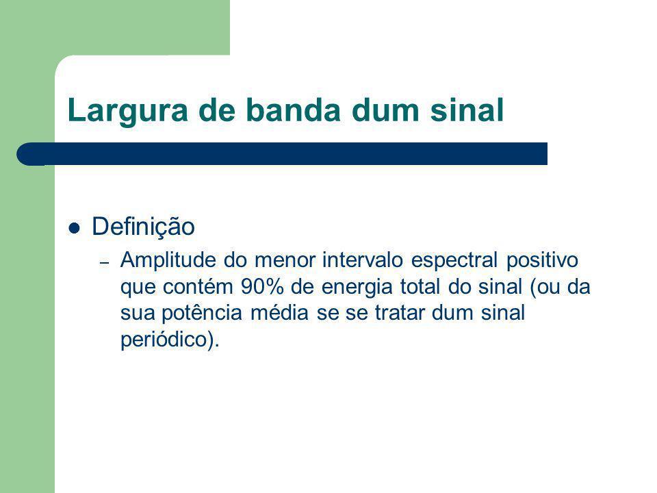 Largura de banda dum sinal Definição – Amplitude do menor intervalo espectral positivo que contém 90% de energia total do sinal (ou da sua potência mé