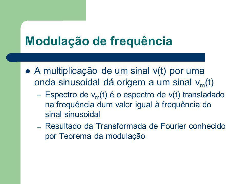 Modulação de frequência A multiplicação de um sinal v(t) por uma onda sinusoidal dá origem a um sinal v m (t) – Espectro de v m (t) é o espectro de v(