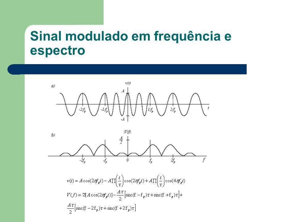 Sinal modulado em frequência e espectro