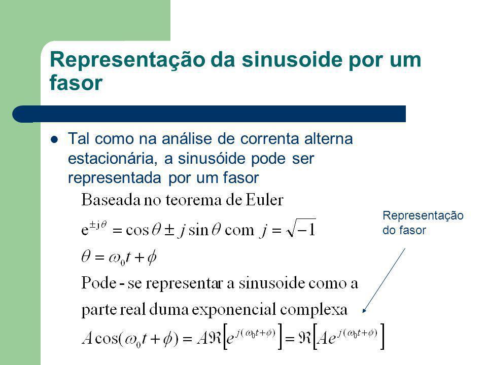 Representação da sinusoide por um fasor Tal como na análise de correnta alterna estacionária, a sinusóide pode ser representada por um fasor Represent