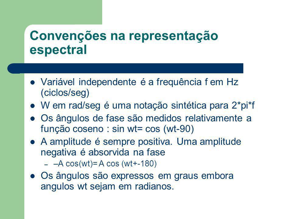 Convenções na representação espectral Variável independente é a frequência f em Hz (ciclos/seg) W em rad/seg é uma notação sintética para 2*pi*f Os ân