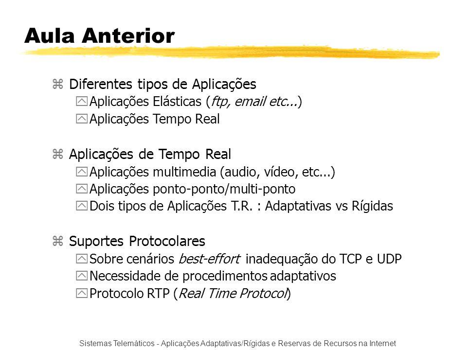 Sistemas Telemáticos - Aplicações Adaptativas/Rígidas e Reservas de Recursos na Internet Aula Anterior zDiferentes tipos de Aplicações yAplicações Elá