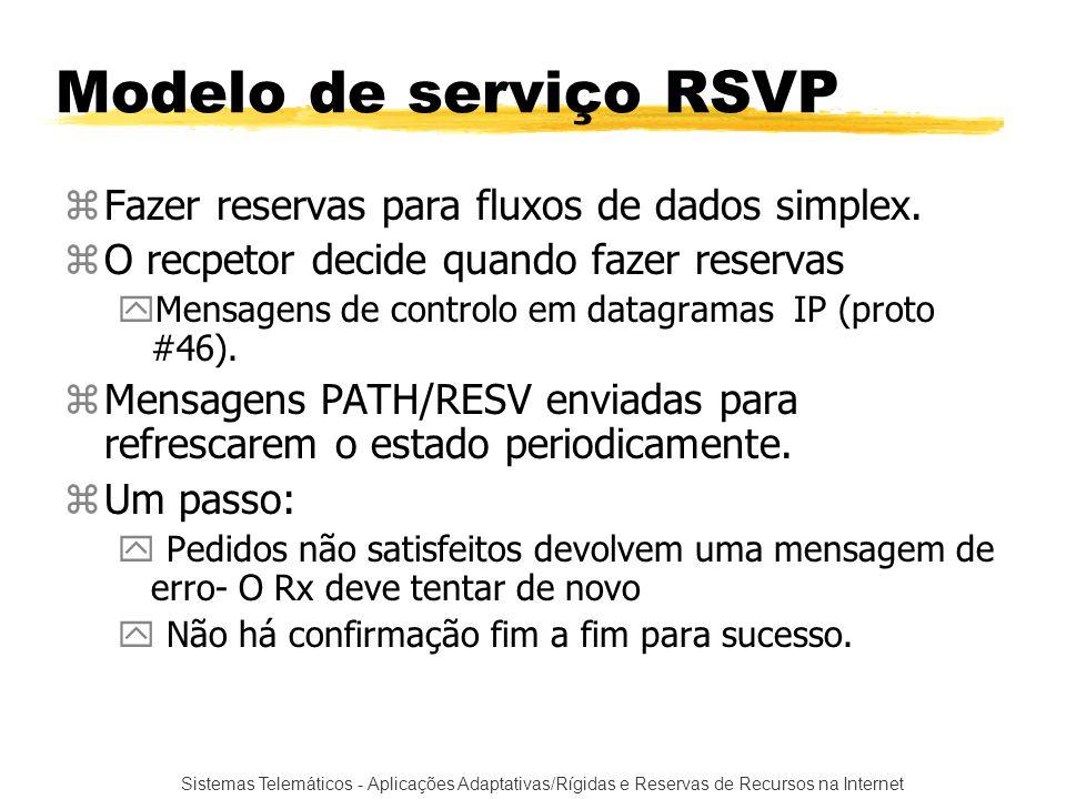 Sistemas Telemáticos - Aplicações Adaptativas/Rígidas e Reservas de Recursos na Internet Modelo de serviço RSVP zFazer reservas para fluxos de dados s