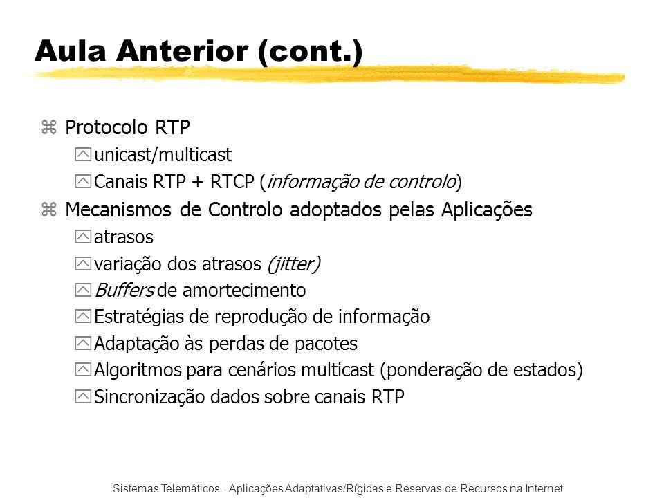 Sistemas Telemáticos - Aplicações Adaptativas/Rígidas e Reservas de Recursos na Internet zProtocolo RTP yunicast/multicast yCanais RTP + RTCP (informa