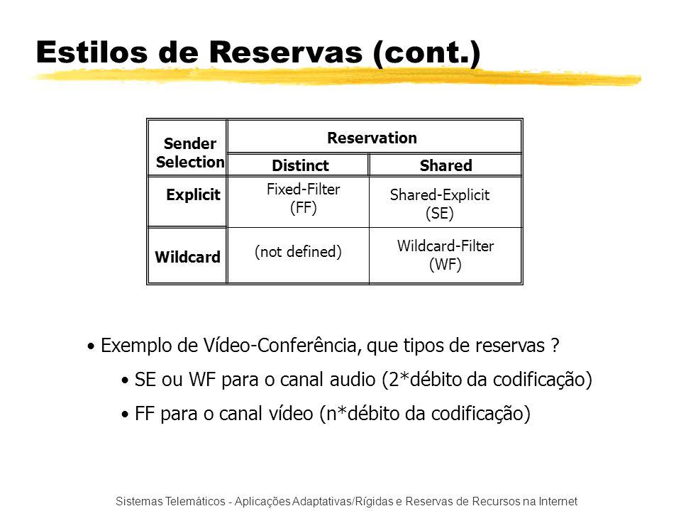 Sistemas Telemáticos - Aplicações Adaptativas/Rígidas e Reservas de Recursos na Internet Estilos de Reservas (cont.) Sender Selection Reservation Dist