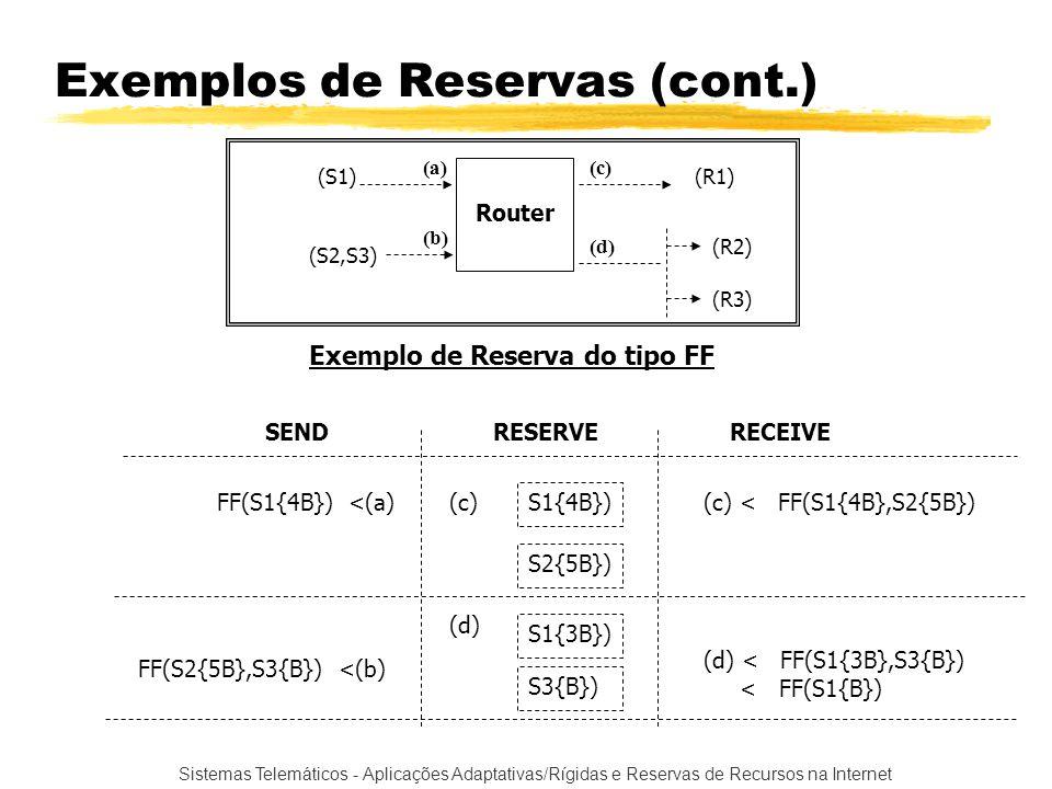 Sistemas Telemáticos - Aplicações Adaptativas/Rígidas e Reservas de Recursos na Internet Exemplos de Reservas (cont.) Router (S1) (S2,S3) (R1) (R2) (R