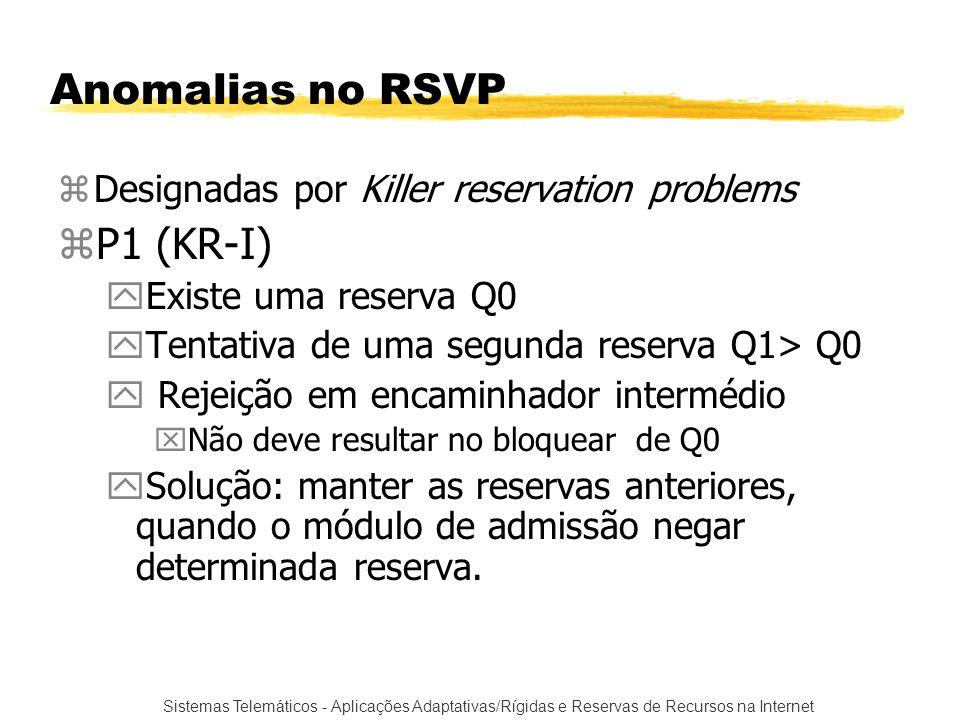 Sistemas Telemáticos - Aplicações Adaptativas/Rígidas e Reservas de Recursos na Internet Anomalias no RSVP zDesignadas por Killer reservation problems