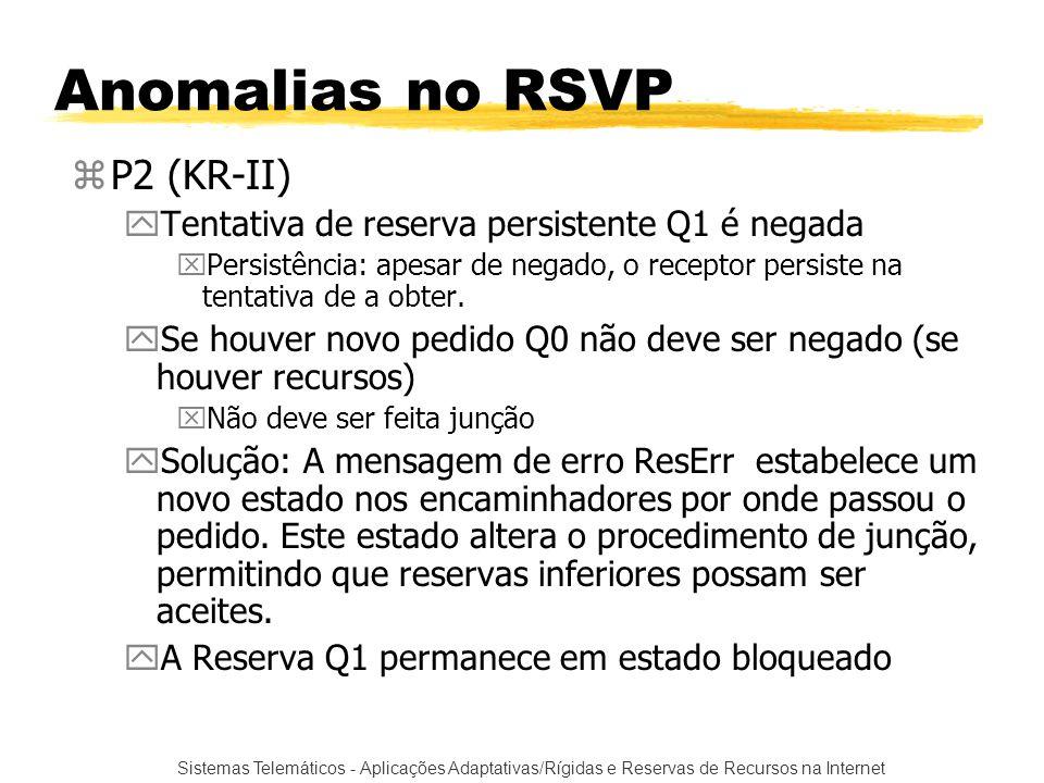 Sistemas Telemáticos - Aplicações Adaptativas/Rígidas e Reservas de Recursos na Internet Anomalias no RSVP zP2 (KR-II) yTentativa de reserva persisten