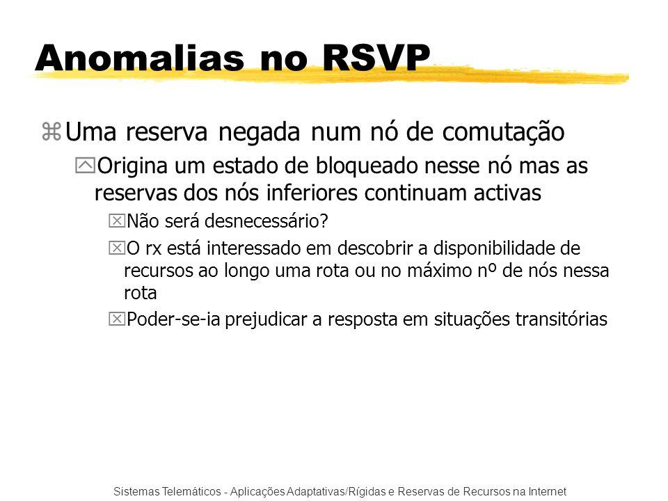 Sistemas Telemáticos - Aplicações Adaptativas/Rígidas e Reservas de Recursos na Internet Anomalias no RSVP zUma reserva negada num nó de comutação yOr