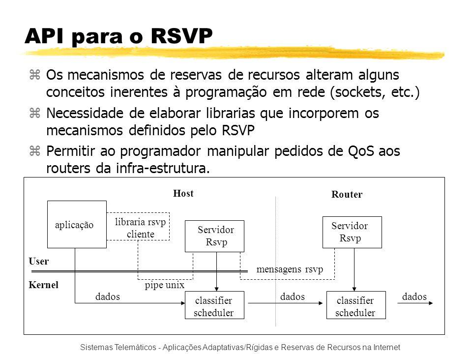 Sistemas Telemáticos - Aplicações Adaptativas/Rígidas e Reservas de Recursos na Internet API para o RSVP zOs mecanismos de reservas de recursos altera