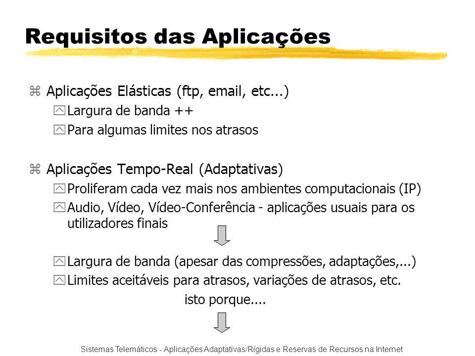 Sistemas Telemáticos - Aplicações Adaptativas/Rígidas e Reservas de Recursos na Internet Exemplos de Reservas (cont.) Router (S1) (S2,S3) (R1) (R2) (R3) (a) (b) (c) (d) Exemplo de Reserva do tipo FF SENDRESERVERECEIVE (c) < FF(S1{4B},S2{5B}) (d) < FF(S1{3B},S3{B}) < FF(S1{B}) (c) (d) S3{B}) S1{4B}) FF(S1{4B}) <(a) FF(S2{5B},S3{B}) <(b) S2{5B}) S1{3B})