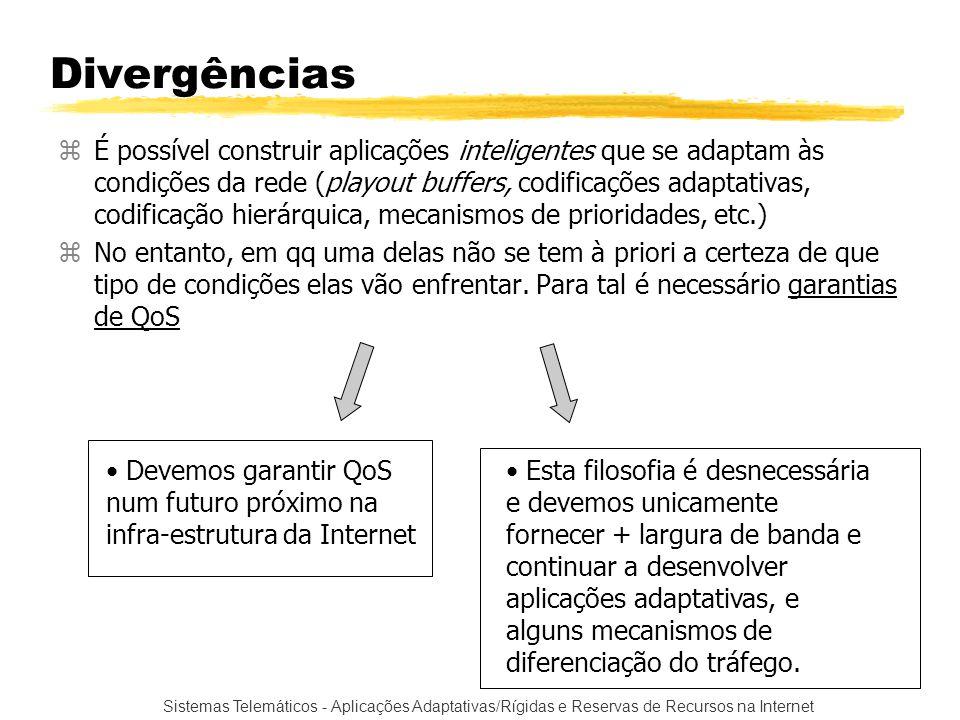 Sistemas Telemáticos - Aplicações Adaptativas/Rígidas e Reservas de Recursos na Internet Divergências zÉ possível construir aplicações inteligentes qu