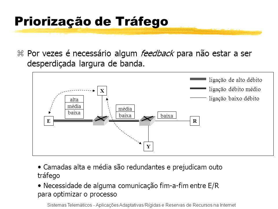 Sistemas Telemáticos - Aplicações Adaptativas/Rígidas e Reservas de Recursos na Internet Priorização de Tráfego zPor vezes é necessário algum feedback