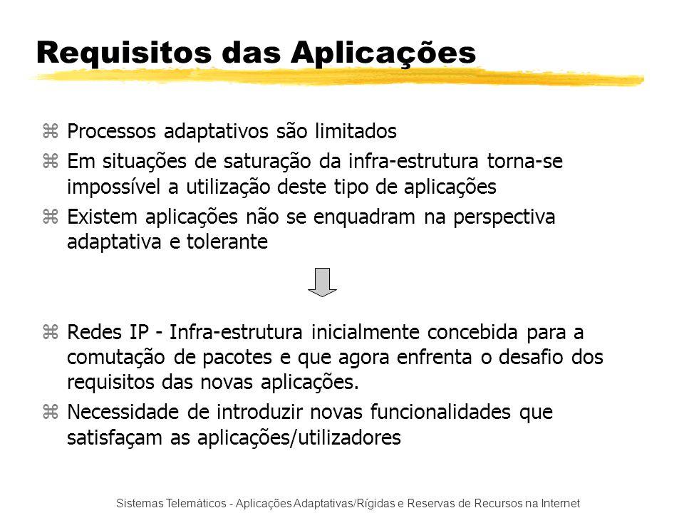 Sistemas Telemáticos - Aplicações Adaptativas/Rígidas e Reservas de Recursos na Internet zProcessos adaptativos são limitados zEm situações de saturaç
