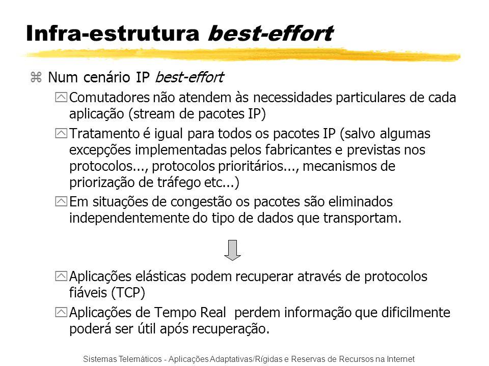 Sistemas Telemáticos - Aplicações Adaptativas/Rígidas e Reservas de Recursos na Internet zNum cenário IP best-effort yComutadores não atendem às neces