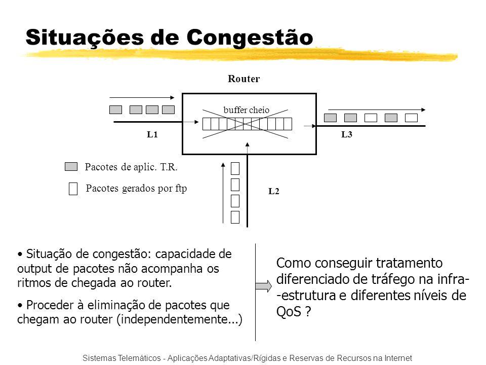 Sistemas Telemáticos - Aplicações Adaptativas/Rígidas e Reservas de Recursos na Internet zProtocolos de setup da infra-estrutura yDefinem o tipo de QoS desejado pelas aplicações yComunicam o tipo de tráfego e o QoS aos elementos de comutação da infra-estrutura yIP - RSVP (Resource Reservation Protocol) zElementos de comutação habilitados a cumprir esses requisitos yTécnicas de processamento de pacotes que guarantam um determinado nível de serviço para determinados pacotes yDomínio da matemática, estatística, e de diversos métodos de gestão de tráfego QoS Garantido