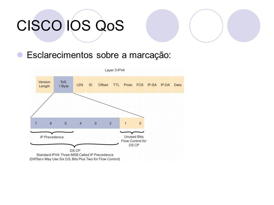 CISCO IOS QoS Esclarecimentos sobre a marcação:
