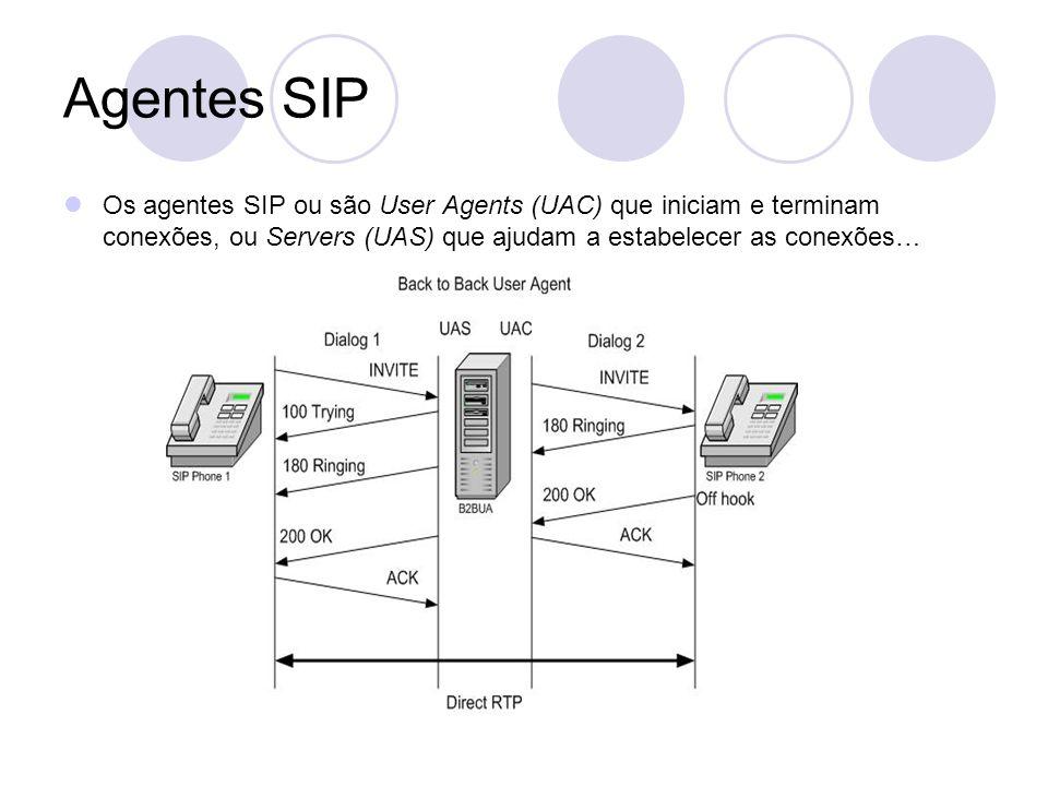 Agentes SIP Os agentes SIP ou são User Agents (UAC) que iniciam e terminam conexões, ou Servers (UAS) que ajudam a estabelecer as conexões…