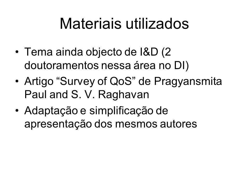 Materiais utilizados Tema ainda objecto de I&D (2 doutoramentos nessa área no DI) Artigo Survey of QoS de Pragyansmita Paul and S.