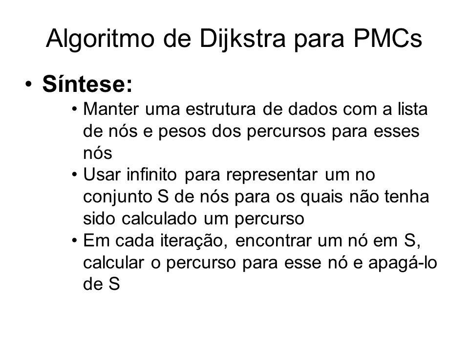 Abordagem básica PMC de A para H = PMC de A para E + PMC de E para H PMC de A para H = PMC de A para B + SP from B to H. PMC de A para H = PMC de A pa