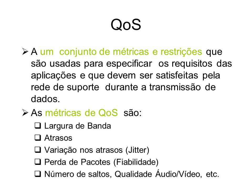 QoS A um conjunto de métricas e restrições que são usadas para especificar os requisitos das aplicações e que devem ser satisfeitas pela rede de suporte durante a transmissão de dados.