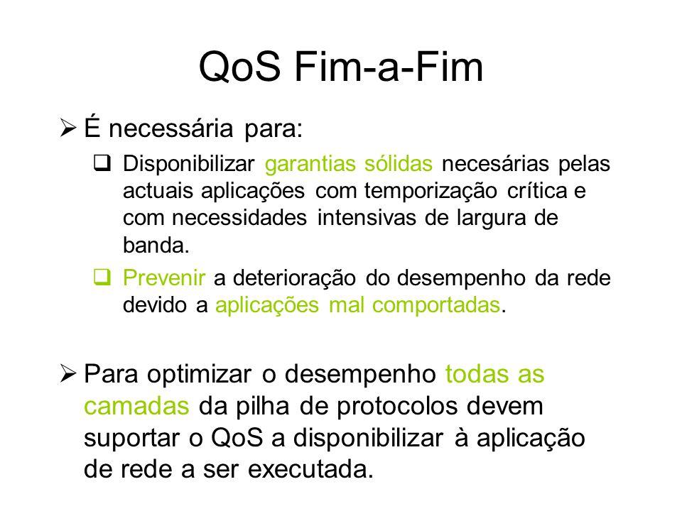 QoS Fim-a-Fim É necessária para: Disponibilizar garantias sólidas necesárias pelas actuais aplicações com temporização crítica e com necessidades intensivas de largura de banda.