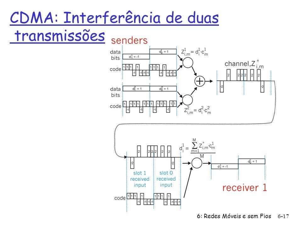 6: Redes Móveis e sem Fios6-18 Problema 2 r Apresente um exemplo de 2 Tx e 2 Rx, apresente um exemplo de código CDMA que não permita aos dois receptores extrair os bits originais dos dois transmissores.
