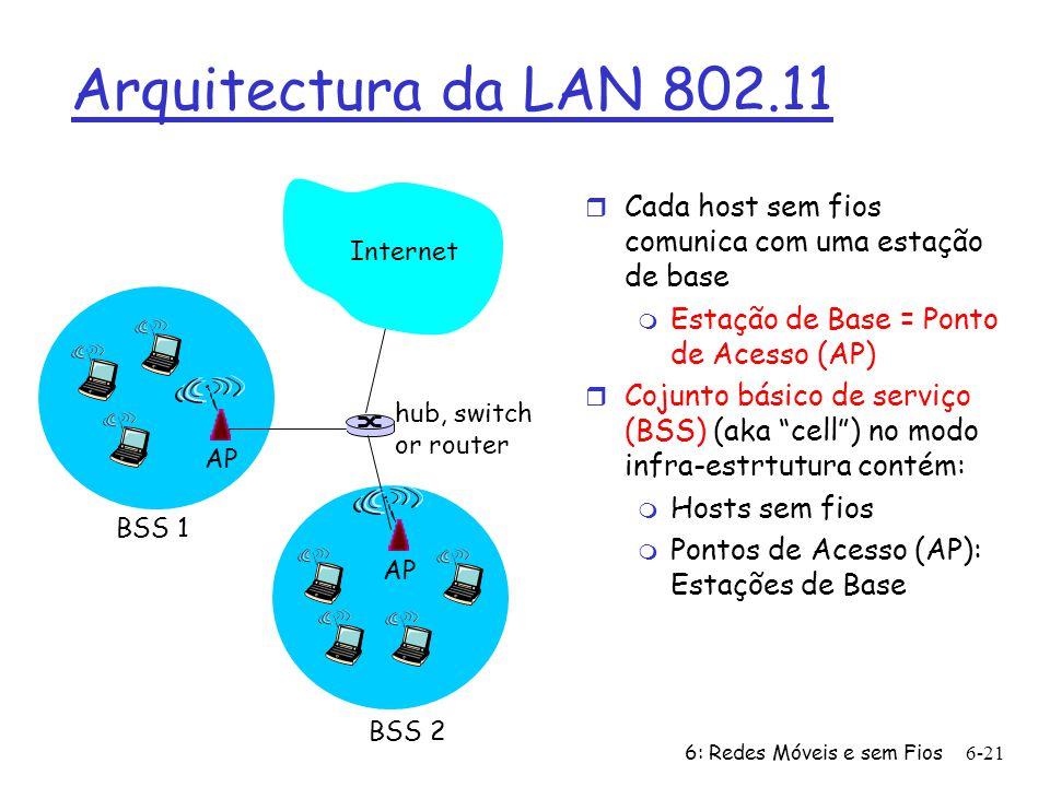 6: Redes Móveis e sem Fios6-22 Arquitectura da LAN 802.11 r Cojunto básico de serviço (BSS) em modo Ad hoc contém: m Hosts sem fios BSS