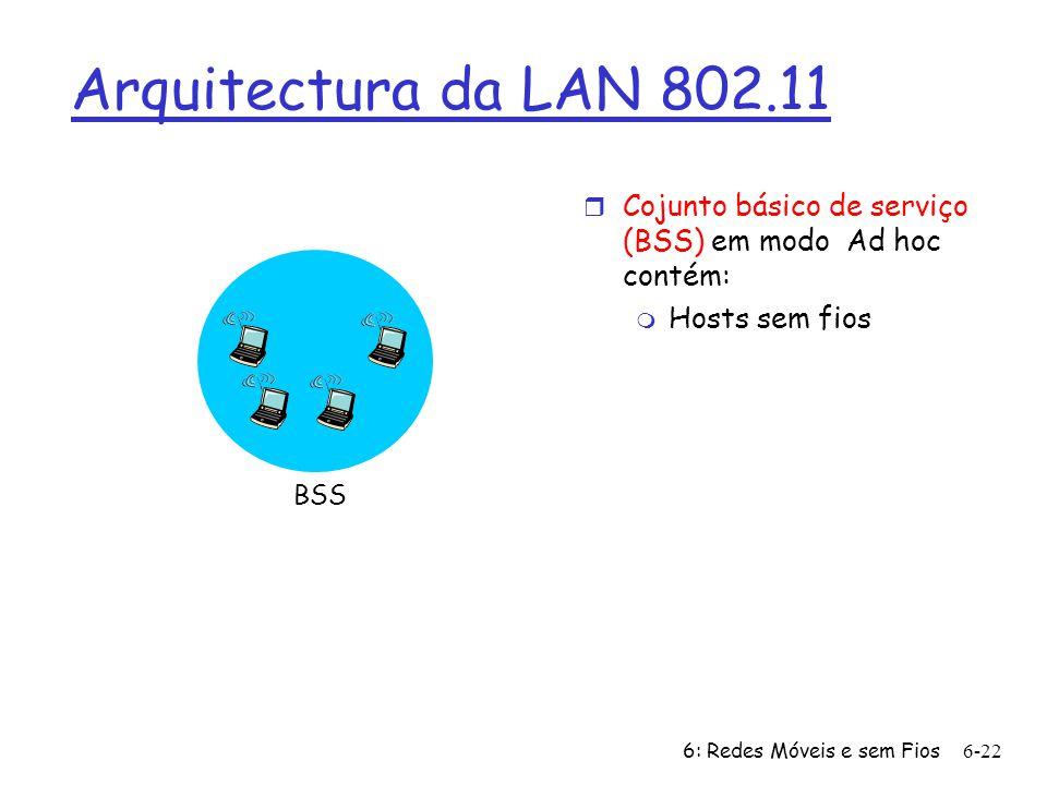 6: Redes Móveis e sem Fios6-23 802.11: Canais e Associação r 802.11b: gama do espectro 2.4GHz-2.485GHz dividido em 11 canais com diferentes frequências m AP admin escolhe a frequência para o AP m Possível interferência: escolha do mesmo canal que um AP vizinho .