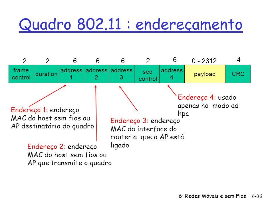 6: Redes Móveis e sem Fios6-37 Internet router AP H1 R1 AP MAC addr H1 MAC addr R1 MAC addr address 1 address 2 address 3 802.11 frame R1 MAC addr H1 MAC addr dest.