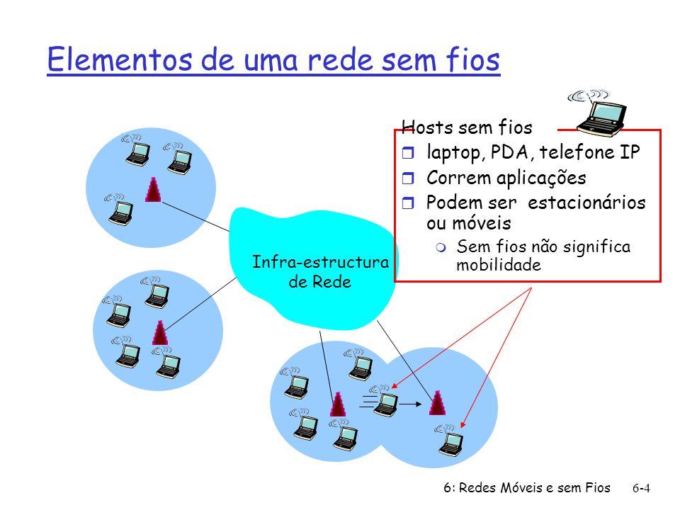 6: Redes Móveis e sem Fios6-5 Elementos de uma rede sem fios Infra-estructura de Rede Estação Base r Conectada à rede com fios, normalmente r relay – responsável pelo envio de pacotes entre hosts com e sem fios na sua area m i.e., torres das células, pontos de acesso 802.11