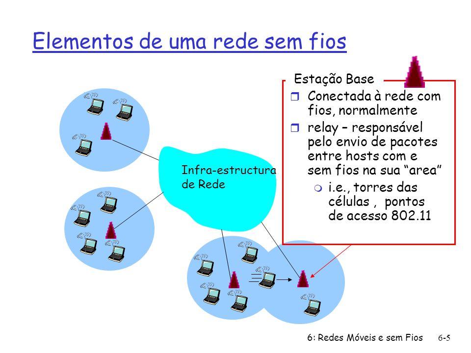 6: Redes Móveis e sem Fios6-6 Elementos de uma rede sem fios Infra-estructura de Rede ligação sem fios r Tipicamente usado para ligar os móveis à estação base r Também usado como ligação de backbone r Acesso ao link coordenado por protocolos múltiplos r Variação no débito de dados e distância de transmissão