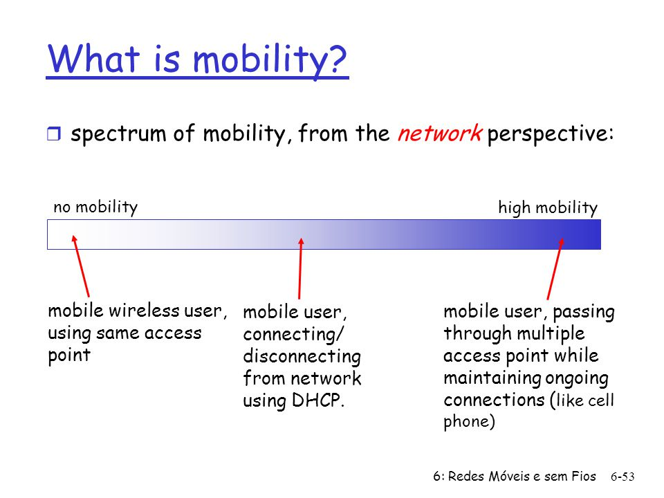 6: Redes Móveis e sem Fios6-54 Mobility: Vocabulary home network: permanent home of mobile (e.g., 128.119.40/24) Permanent address: address in home network, can always be used to reach mobile e.g., 128.119.40.186 home agent: entity that will perform mobility functions on behalf of mobile, when mobile is remote wide area network correspondent