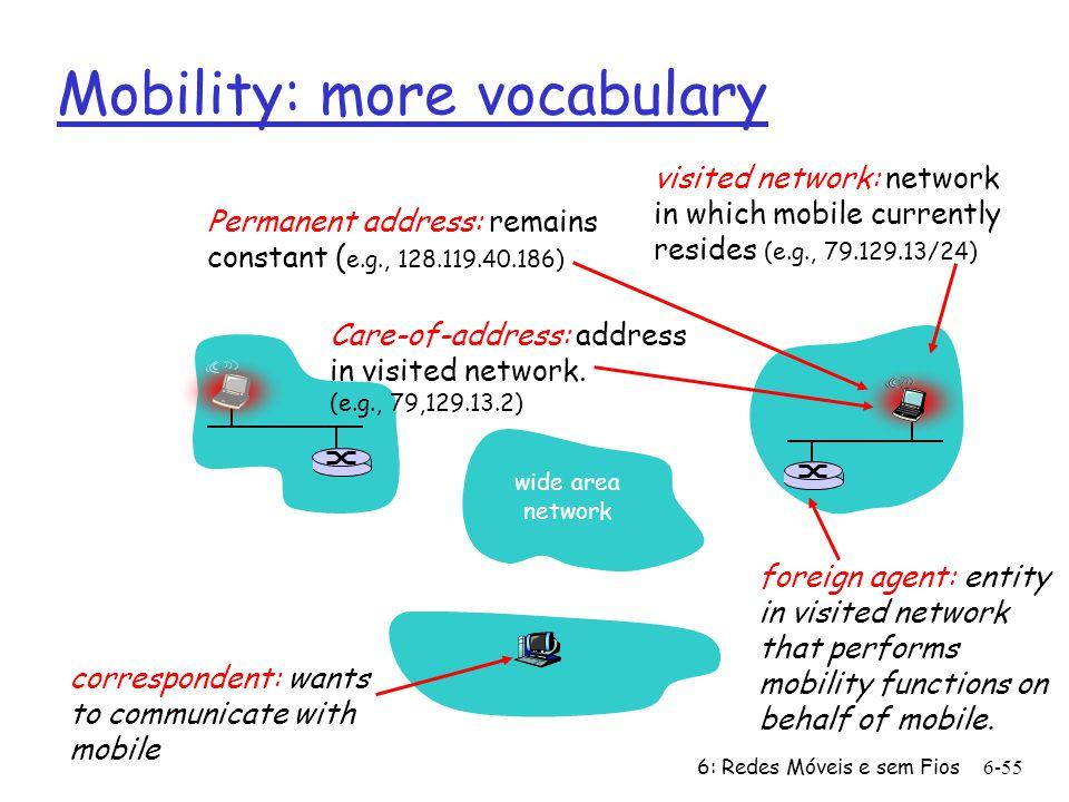 6: Redes Móveis e sem Fios6-56 How do you contact a mobile friend: r search all phone books.
