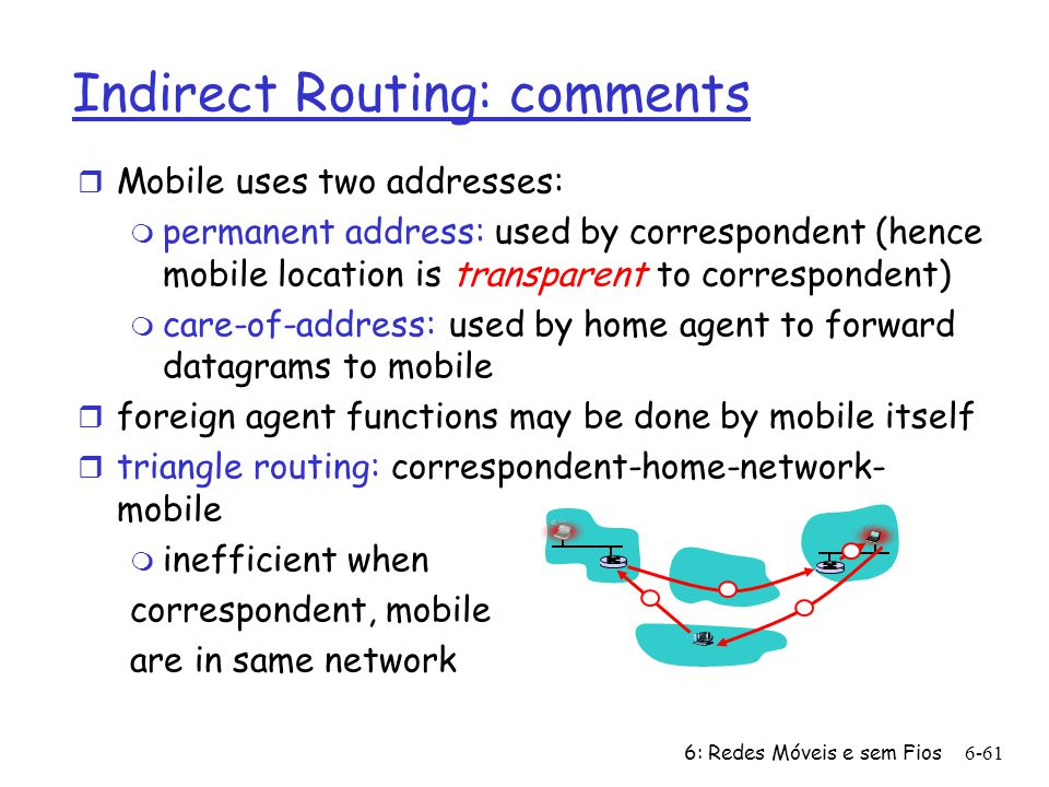 6: Redes Móveis e sem Fios6-61 Indirect Routing: comments r Mobile uses two addresses: m permanent address: used by correspondent (hence mobile location is transparent to correspondent) m care-of-address: used by home agent to forward datagrams to mobile r foreign agent functions may be done by mobile itself r triangle routing: correspondent-home-network- mobile m inefficient when correspondent, mobile are in same network