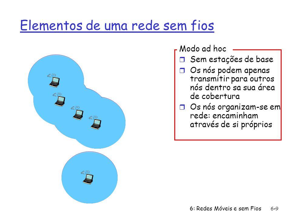 6: Redes Móveis e sem Fios6-10 Taxonomia de Redes sem Fios Salto único Saltos múltiplos Infra-estructura (i.e., APs) Sem Infra-estructura host liga-se à estação de base (WiFi,WiMAX, cellular) que se liga à Internet Sem estação de base nem Ligação à Internet (Bluetooth, redes adhoc) O host pode ter que passar por vários nós relay sem fios para se ligar à Internet: mesh net Sem estação de base, sem ligação à Internet.