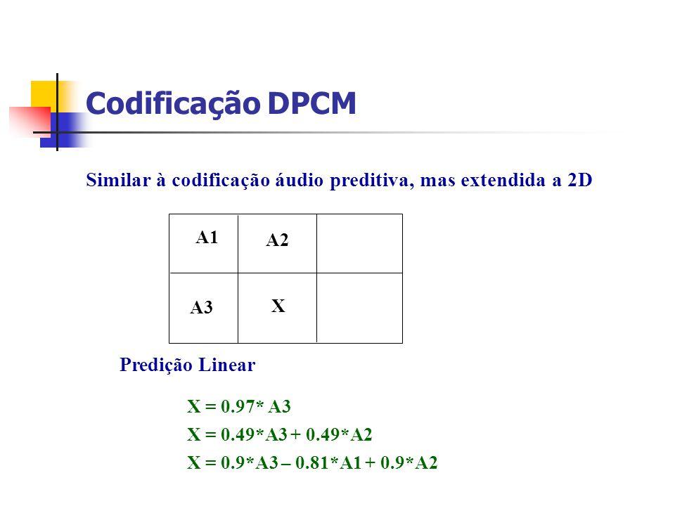 Codificação DPCM X A3 A1 A2 X = 0.97* A3 X = 0.49*A3 + 0.49*A2 X = 0.9*A3 – 0.81*A1 + 0.9*A2 Similar à codificação áudio preditiva, mas extendida a 2D
