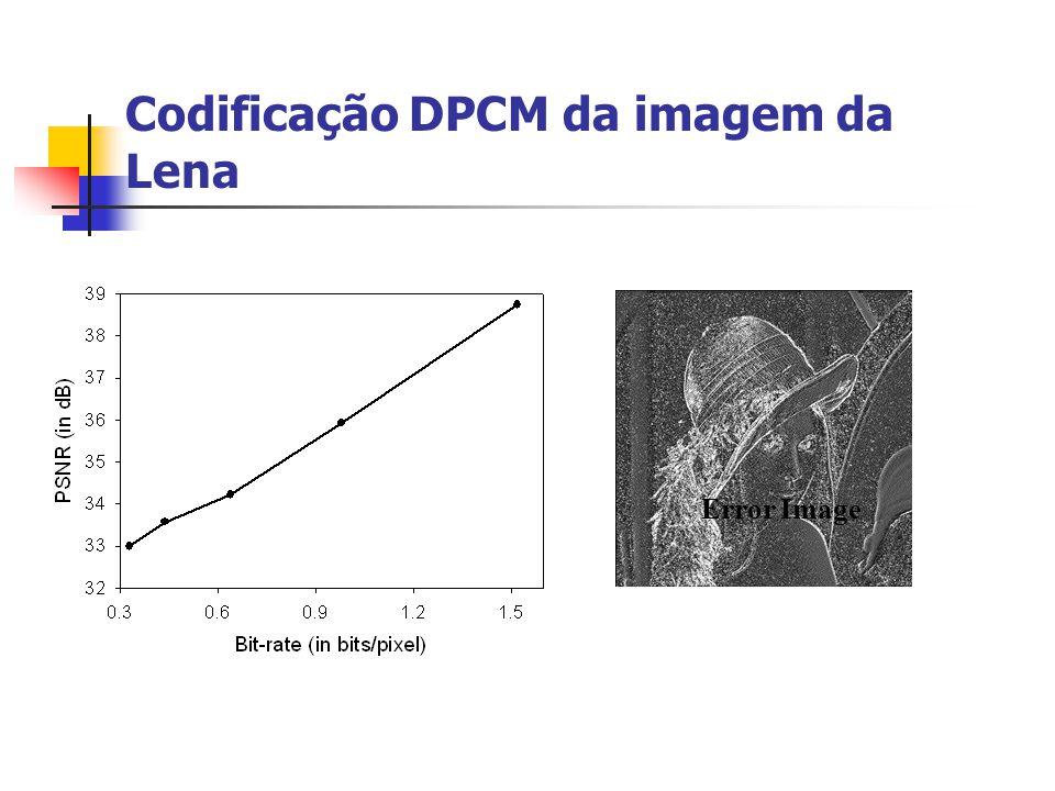 Codificação DPCM da imagem da Lena Error Image