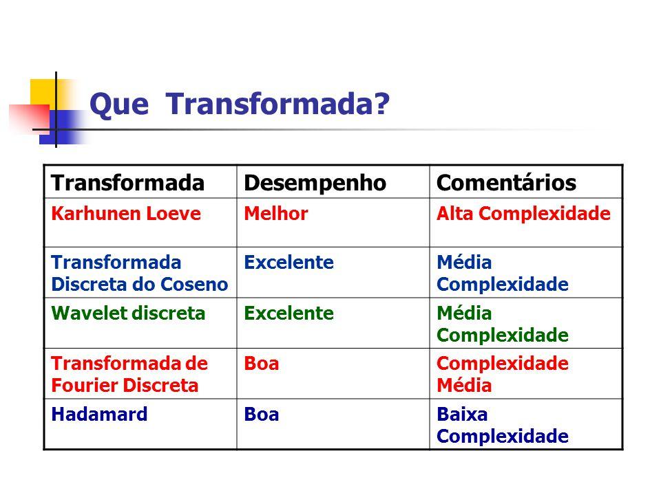 Que Transformada? TransformadaDesempenhoComentários Karhunen LoeveMelhorAlta Complexidade Transformada Discreta do Coseno ExcelenteMédia Complexidade