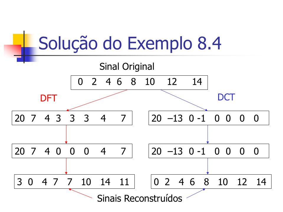 Solução do Exemplo 8.4 0 2 4 6 8 10 12 14 20 –13 0 -1 0 0 0 020 7 4 3 3 3 4 7 20 7 4 0 0 0 4 720 –13 0 -1 0 0 0 0 3 0 4 7 7 10 14 110 2 4 6 8 10 12 14