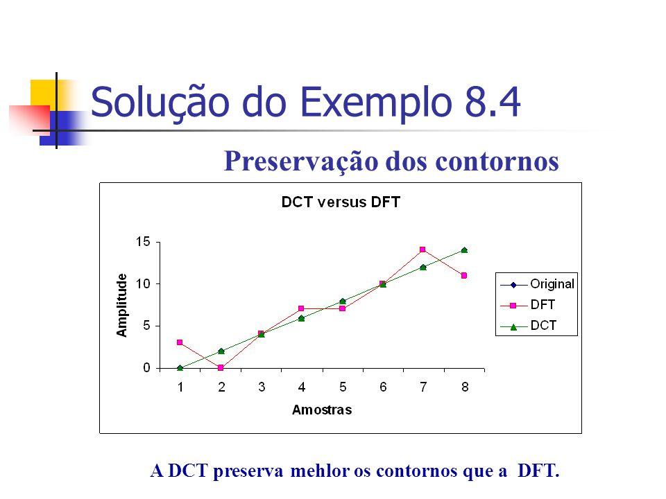 Solução do Exemplo 8.4 Preservação dos contornos A DCT preserva mehlor os contornos que a DFT.