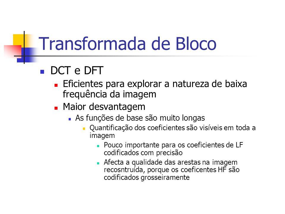 Transformada de Bloco DCT e DFT Eficientes para explorar a natureza de baixa frequência da imagem Maior desvantagem As funções de base são muito longa