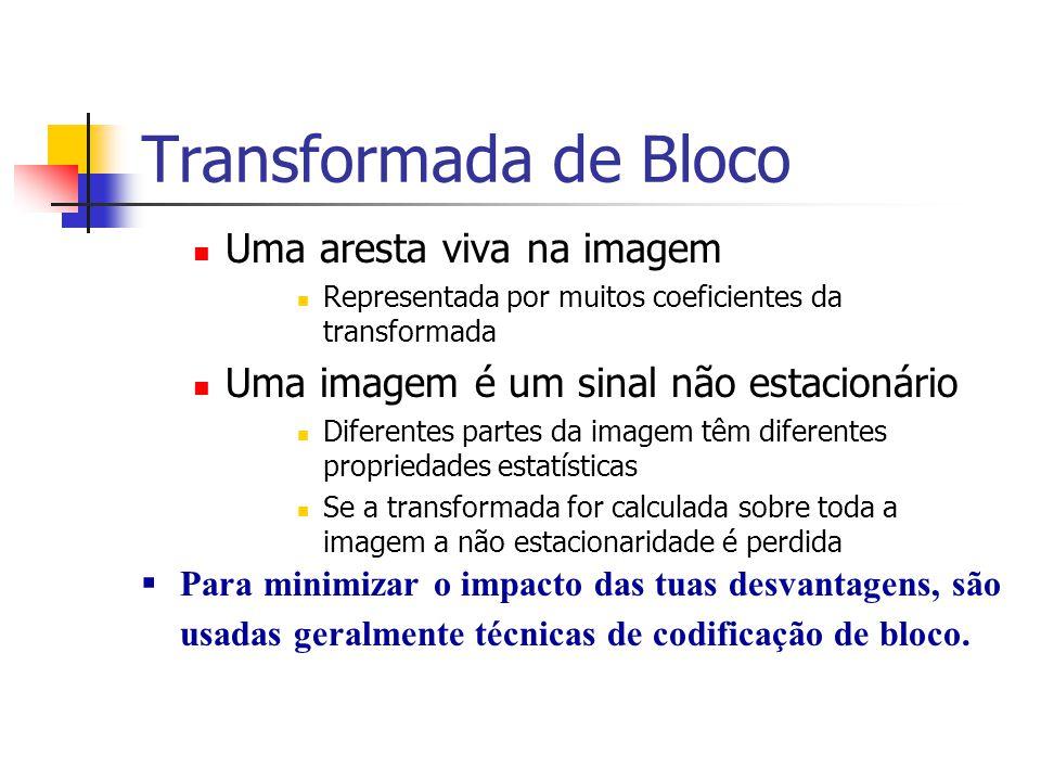 Transformada de Bloco Uma aresta viva na imagem Representada por muitos coeficientes da transformada Uma imagem é um sinal não estacionário Diferentes